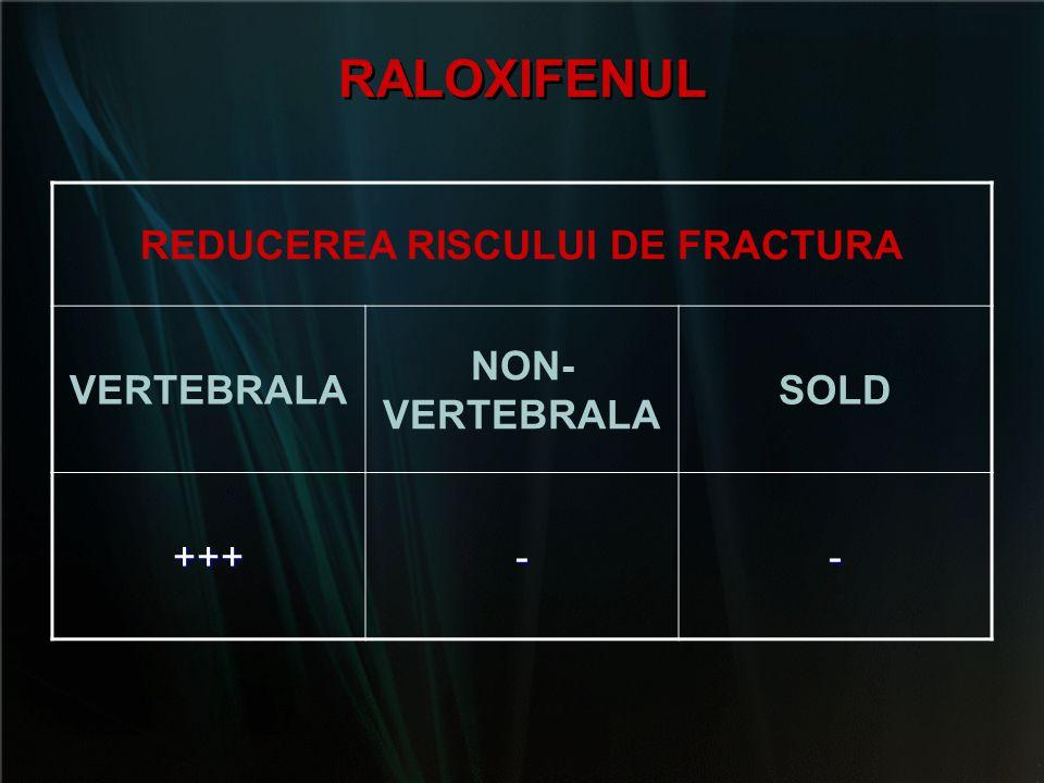 REDUCEREA RISCULUI DE FRACTURA