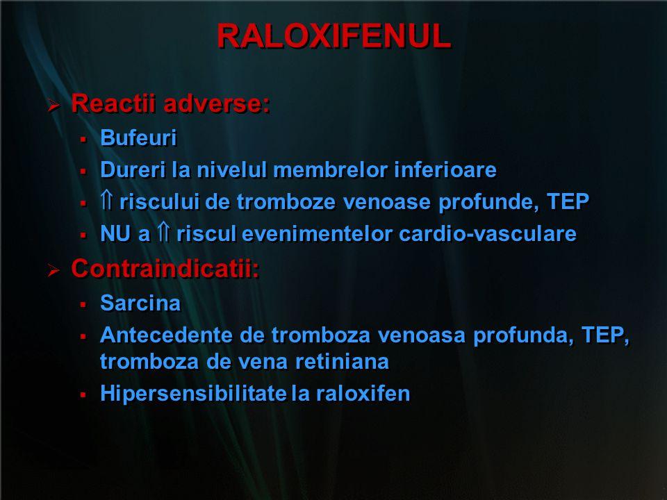 RALOXIFENUL Reactii adverse: Contraindicatii: Bufeuri