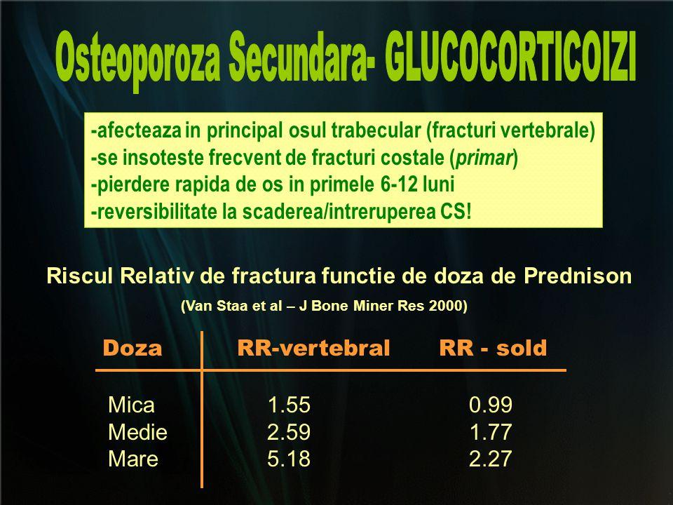Osteoporoza Secundara- GLUCOCORTICOIZI