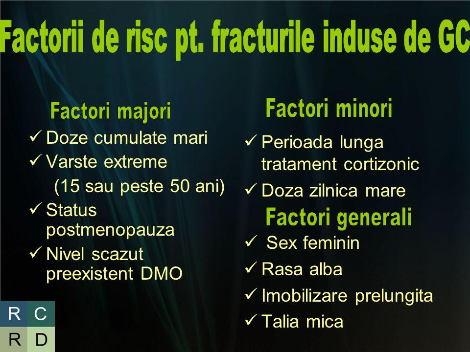 Factorii de risc pt. fracturile induse de GC