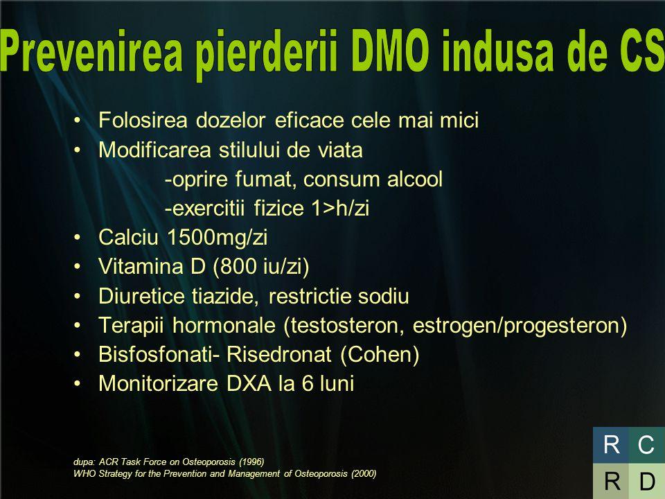 Prevenirea pierderii DMO indusa de CS