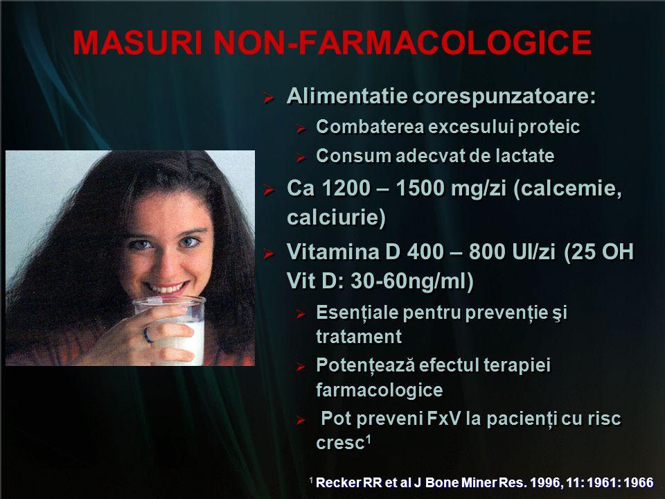 MASURI NON-FARMACOLOGICE