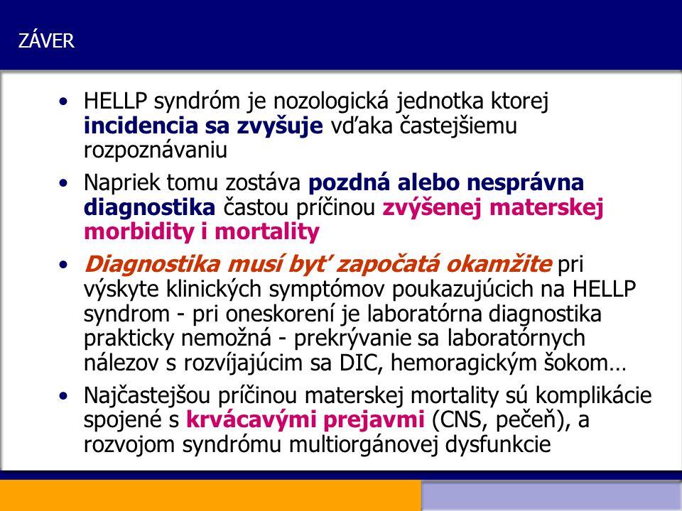 ZÁVER HELLP syndróm je nozologická jednotka ktorej incidencia sa zvyšuje vďaka častejšiemu rozpoznávaniu.