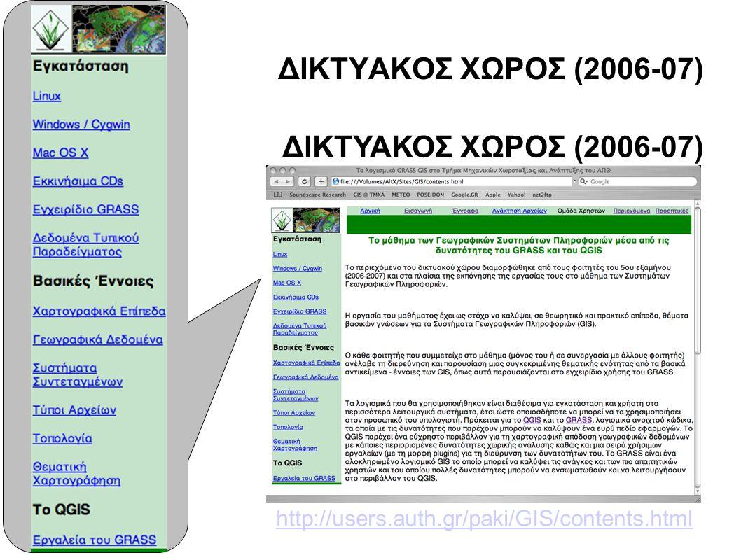 ΔΙΚΤΥΑΚΟΣ ΧΩΡΟΣ (2006-07) ΔΙΚΤΥΑΚΟΣ ΧΩΡΟΣ (2006-07)