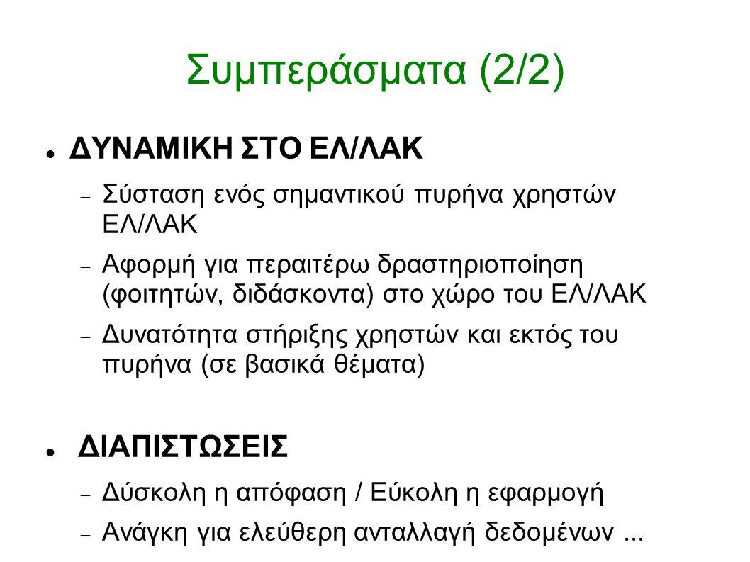 Συμπεράσματα (2/2) ΔΥΝΑΜΙΚΗ ΣΤΟ ΕΛ/ΛΑΚ ΔΙΑΠΙΣΤΩΣΕΙΣ