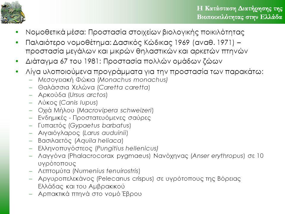 Η Κατάσταση Διατήρησης της Βιοποικιλότητας στην Ελλάδα