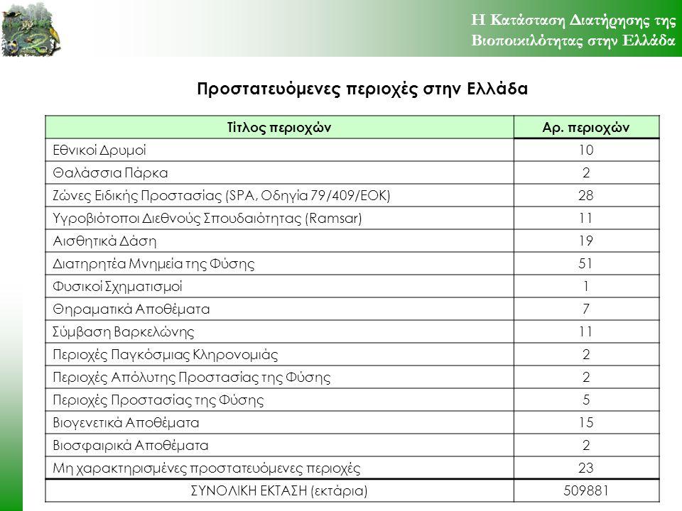 Προστατευόμενες περιοχές στην Ελλάδα