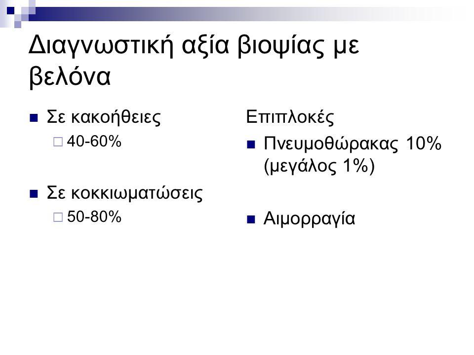 Διαγνωστική αξία βιοψίας με βελόνα