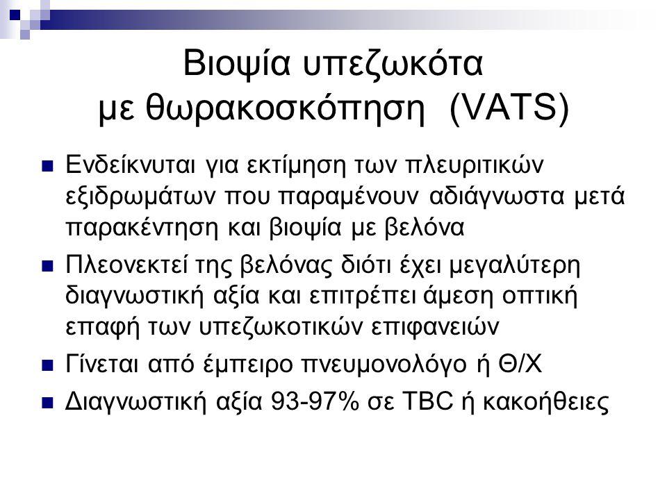Βιοψία υπεζωκότα με θωρακοσκόπηση (VATS)