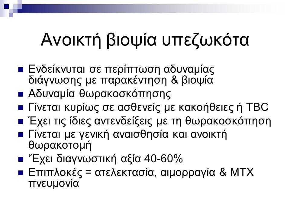 Ανοικτή βιοψία υπεζωκότα