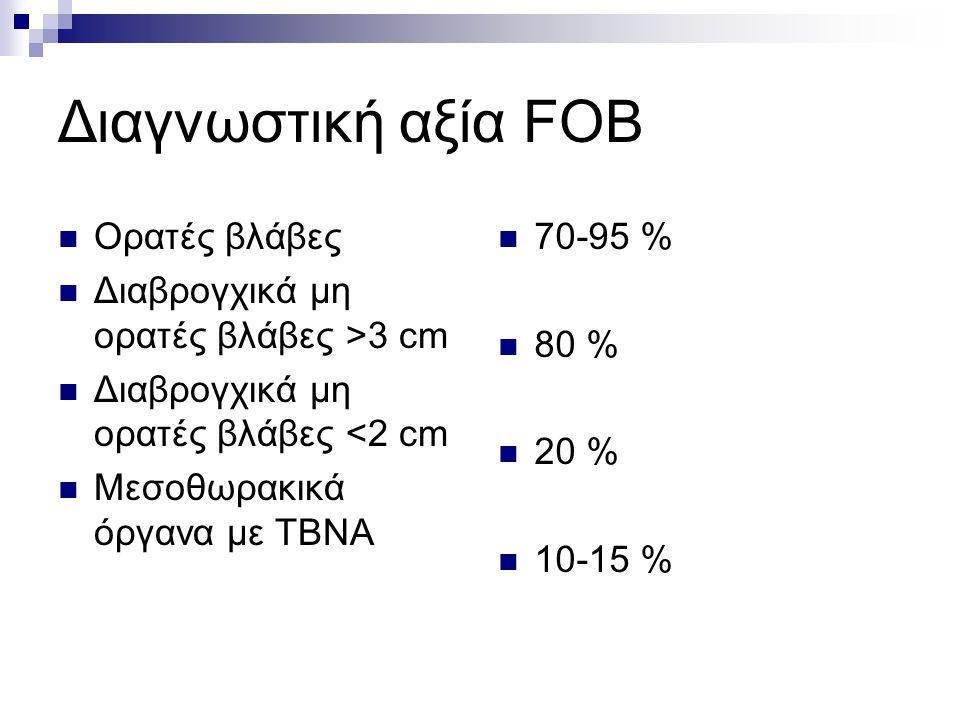 Διαγνωστική αξία FOB Ορατές βλάβες
