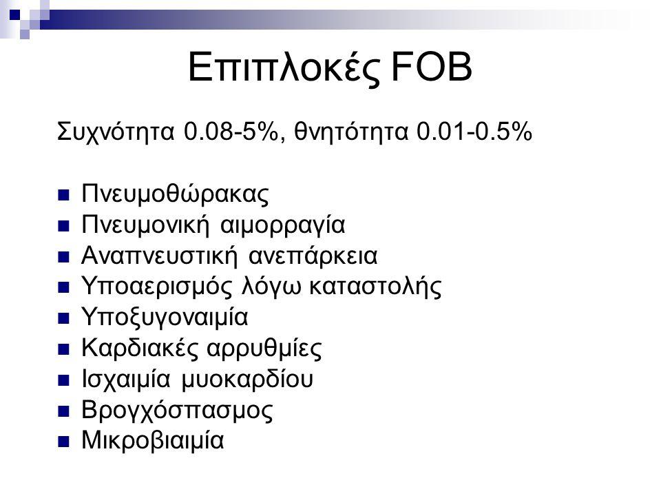 Επιπλοκές FOB Συχνότητα 0.08-5%, θνητότητα 0.01-0.5% Πνευμοθώρακας