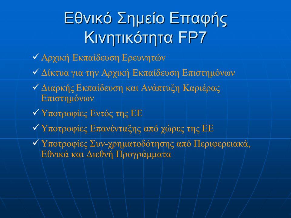 Εθνικό Σημείο Επαφής Κινητικότητα FP7