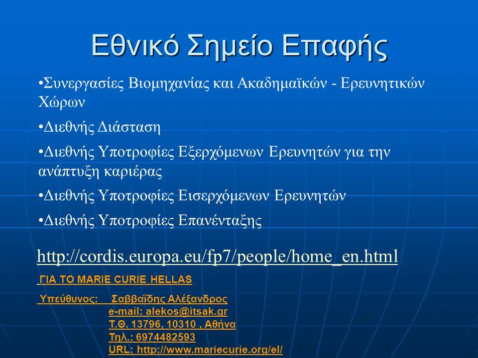 Εθνικό Σημείο Επαφής http://cordis.europa.eu/fp7/people/home_en.html