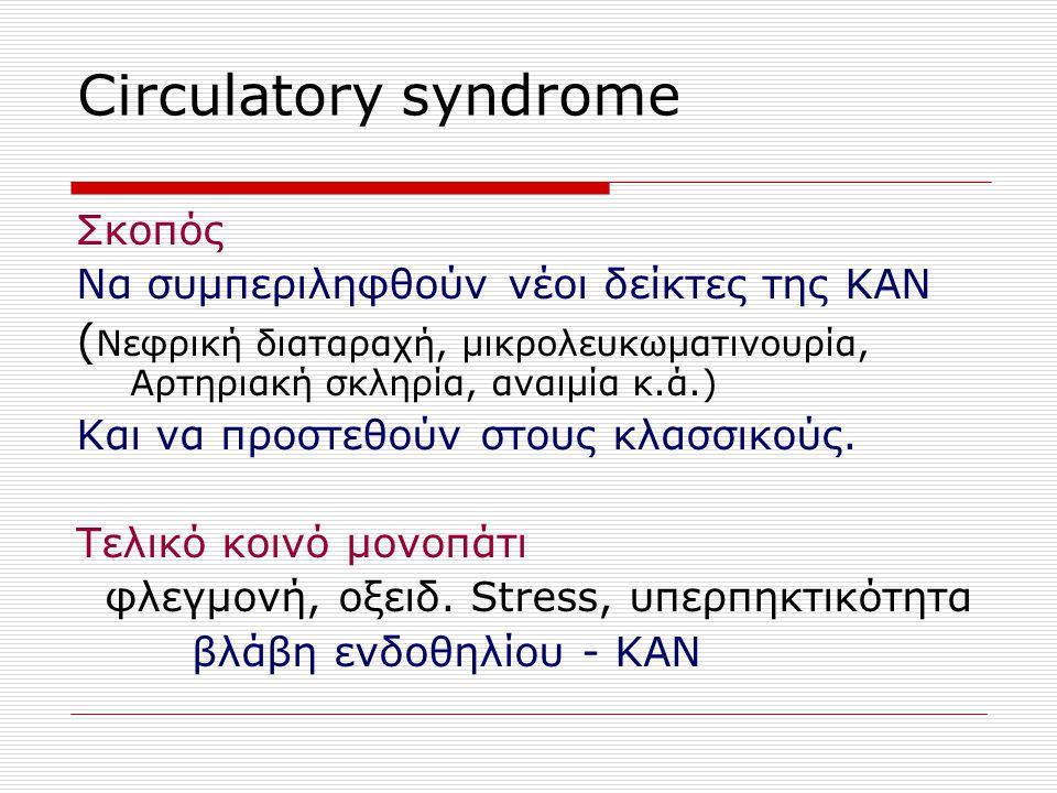 Circulatory syndrome Σκοπός. Να συμπεριληφθούν νέοι δείκτες της ΚΑΝ. (Νεφρική διαταραχή, μικρολευκωματινουρία, Αρτηριακή σκληρία, αναιμία κ.ά.)