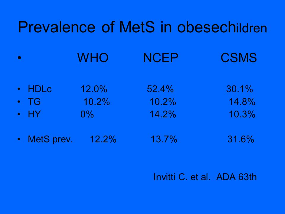 Prevalence of MetS in obesechildren