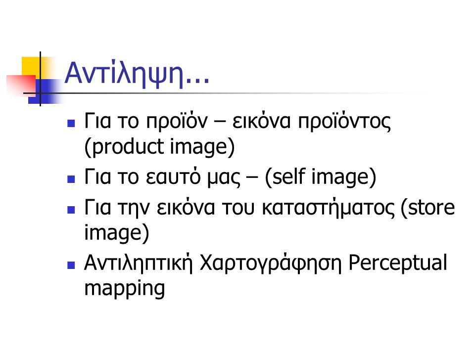 Αντίληψη... Για το προϊόν – εικόνα προϊόντος (product image)