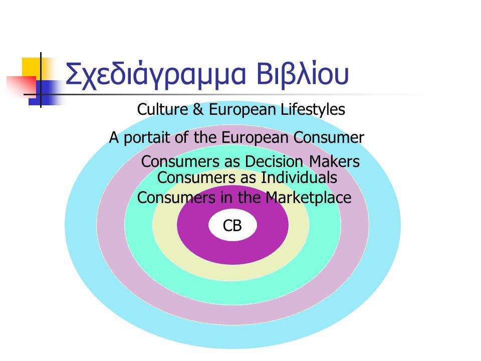 Σχεδιάγραμμα Βιβλίου Culture & European Lifestyles