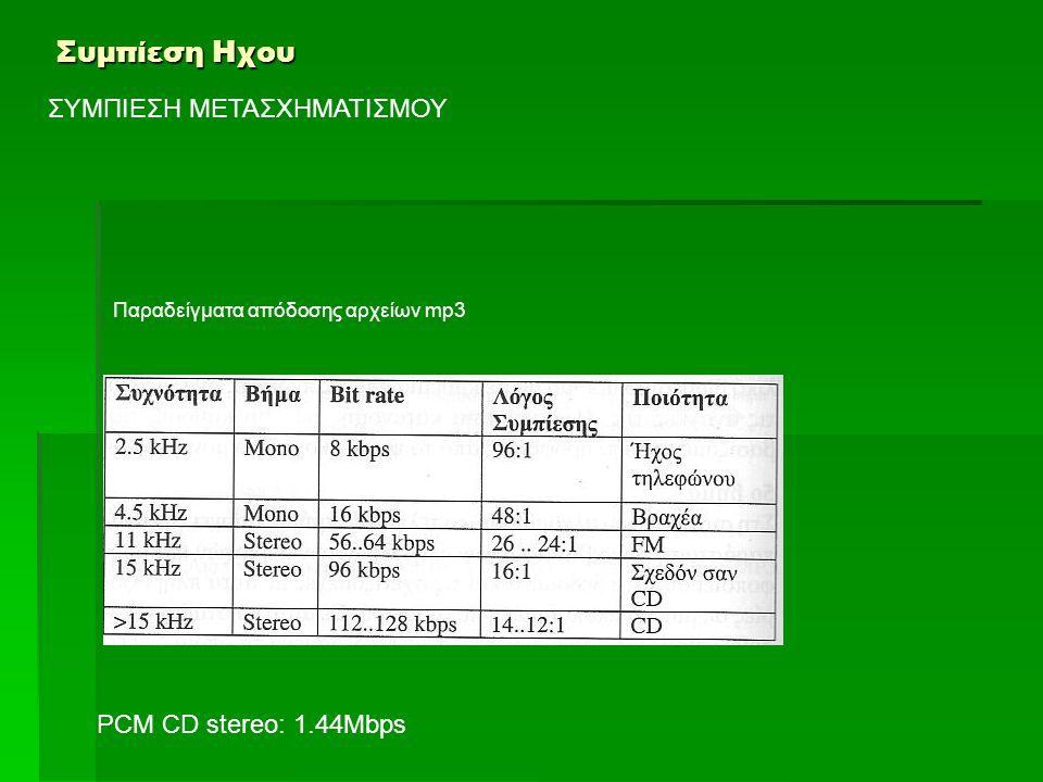 Συμπίεση Ηχου ΣΥΜΠΙΕΣΗ ΜΕΤΑΣΧΗΜΑΤΙΣΜΟΥ PCM CD stereo: 1.44Mbps