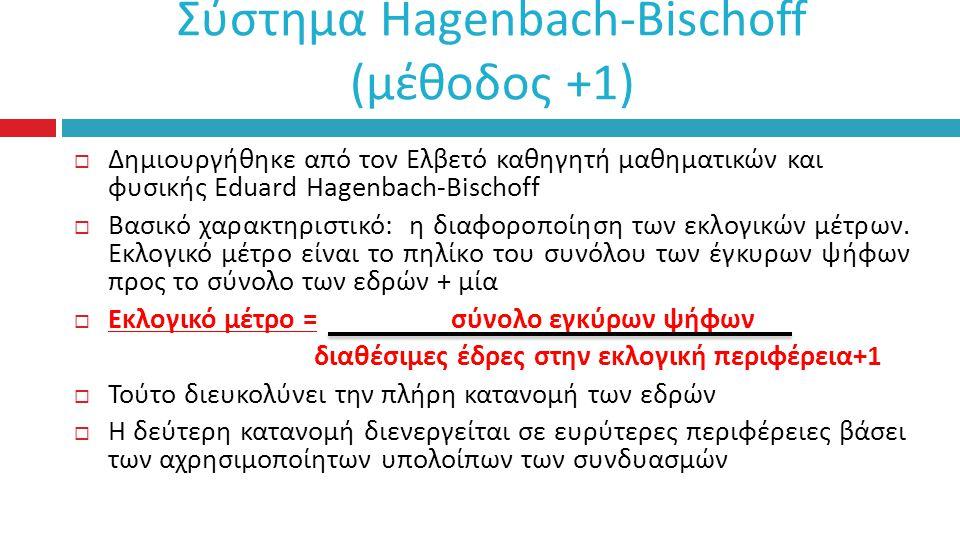 Σύστημα Hagenbach-Bischoff (μέθοδος +1)