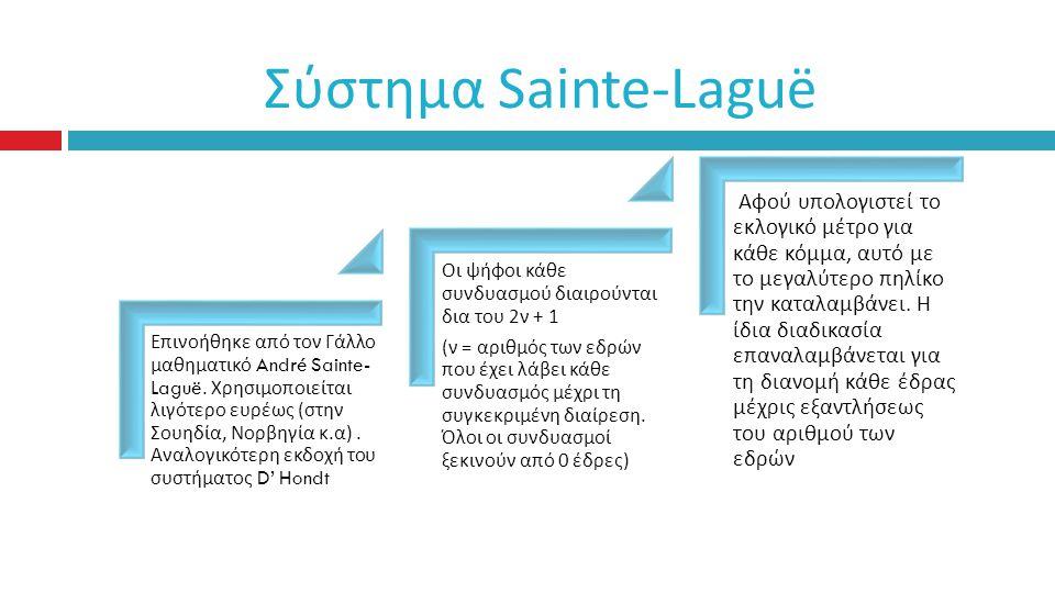 Σύστημα Sainte-Laguë