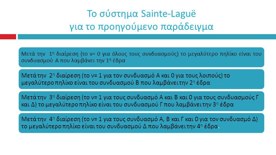 Το σύστημα Sainte-Laguë για το προηγούμενο παράδειγμα