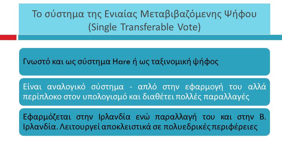 Το σύστημα της Ενιαίας Μεταβιβαζόμενης Ψήφου (Single Transferable Vote)