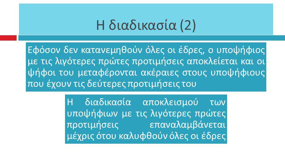 Η διαδικασία (2)