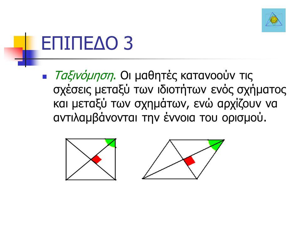 ΕΠΙΠΕΔΟ 3