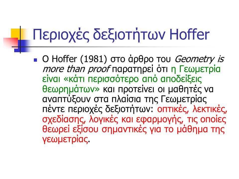 Περιοχές δεξιοτήτων Hoffer