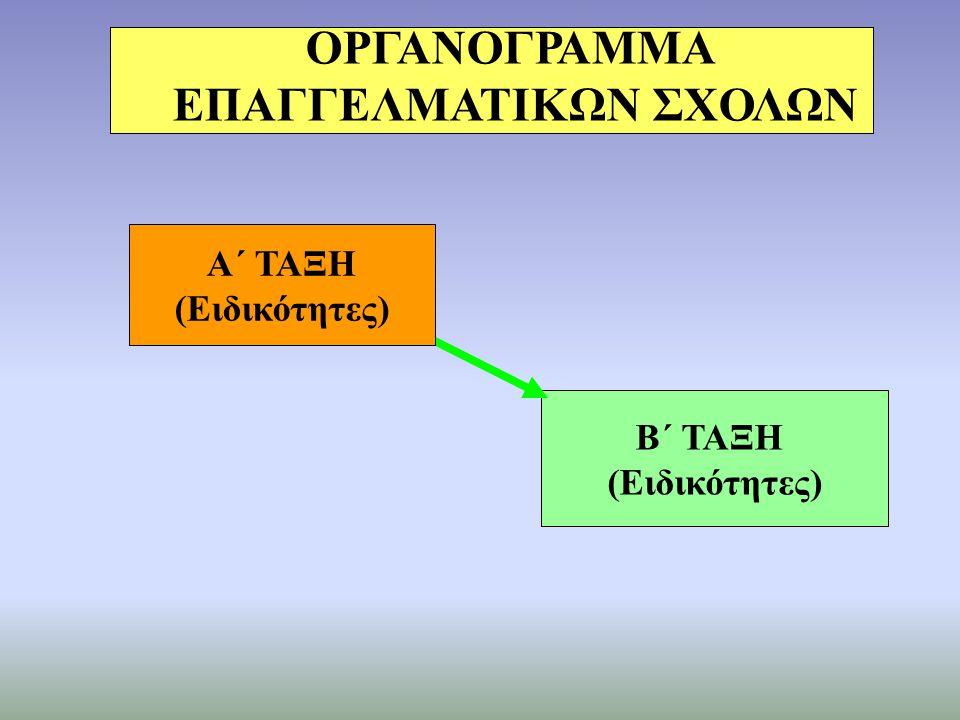 ΕΠΑΓΓΕΛΜΑΤΙΚΩΝ ΣΧΟΛΩΝ