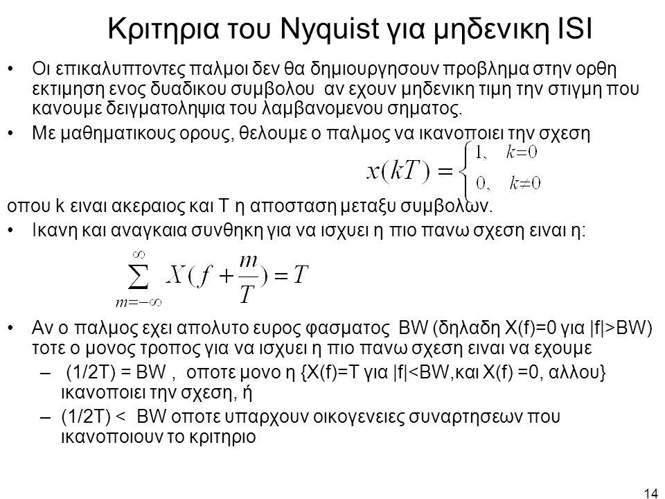 Κριτηρια του Nyquist για μηδενικη ISI