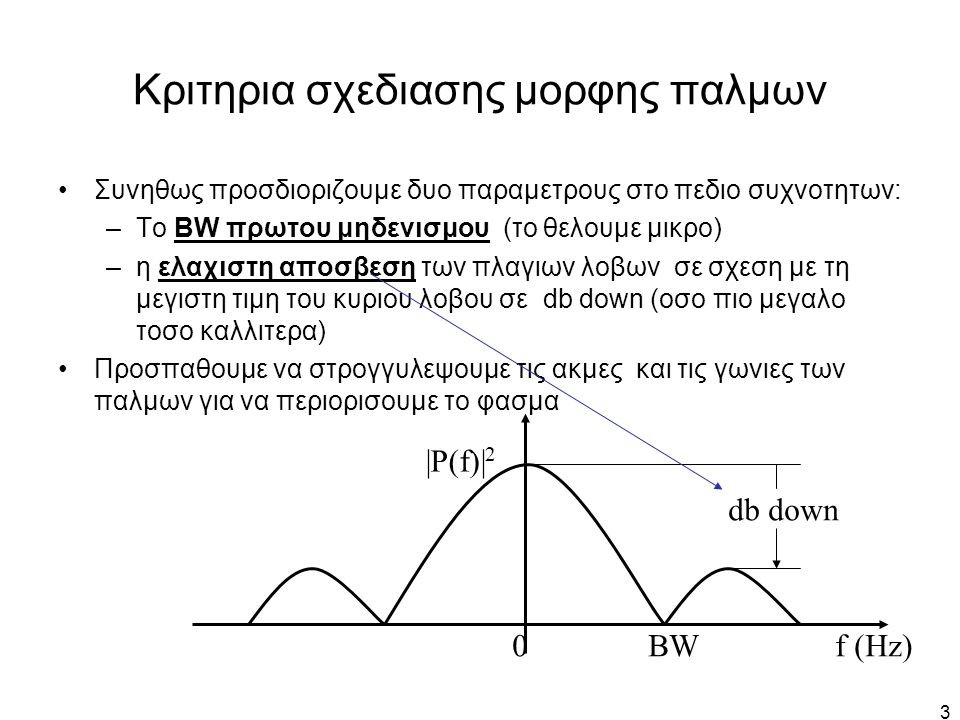 Κριτηρια σχεδιασης μορφης παλμων