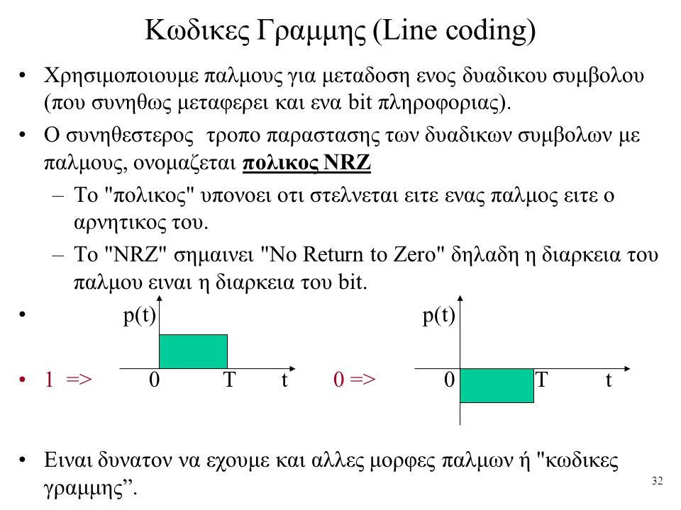 Κωδικες Γραμμης (Line coding)