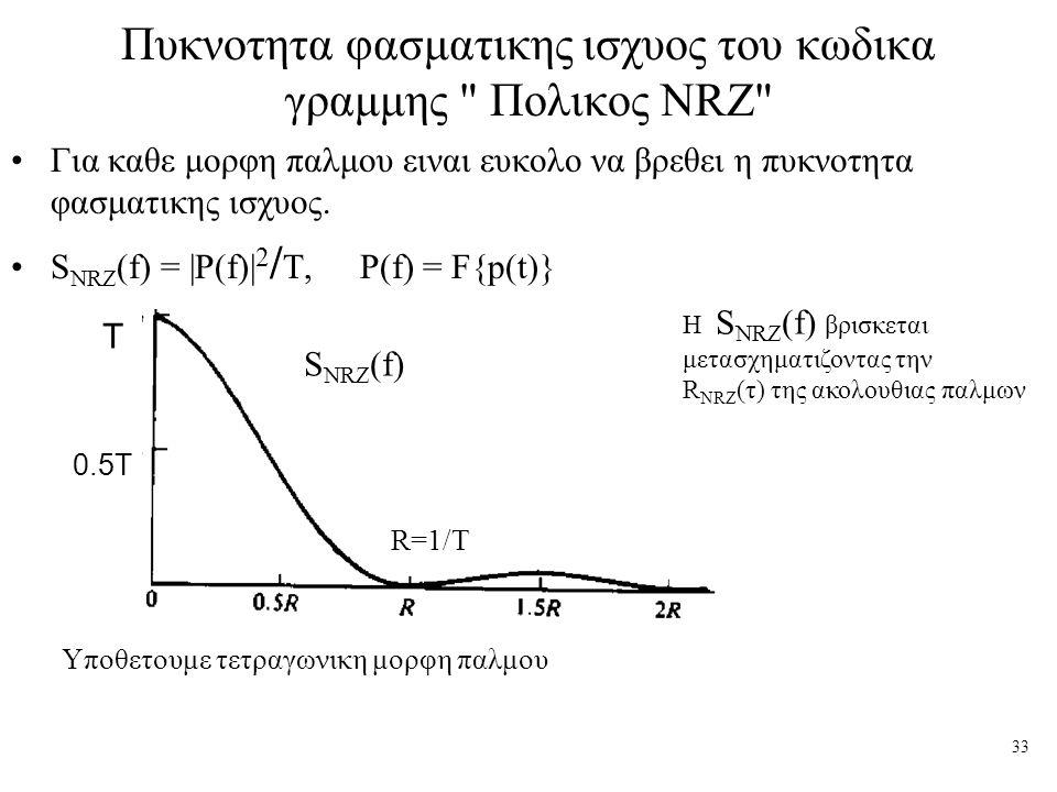 Πυκνοτητα φασματικης ισχυος του κωδικα γραμμης Πολικος NRZ