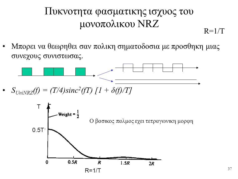 Πυκνοτητα φασματικης ισχυος του μονοπολικου NRZ