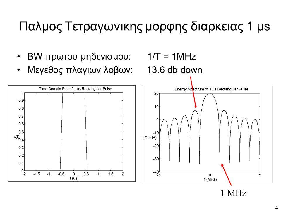 Παλμος Τετραγωνικης μορφης διαρκειας 1 μs