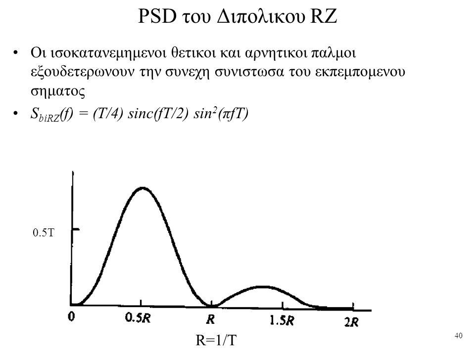 PSD του Διπολικου RZ Οι ισοκατανεμημενοι θετικοι και αρνητικοι παλμοι εξουδετερωνουν την συνεχη συνιστωσα του εκπεμπομενου σηματος.