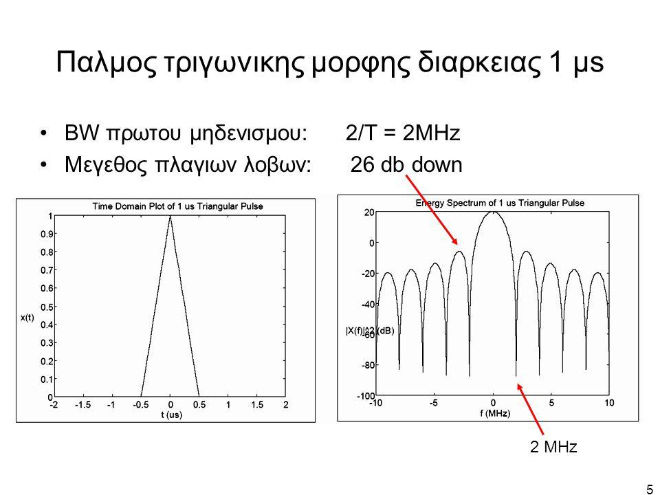 Παλμος τριγωνικης μορφης διαρκειας 1 μs