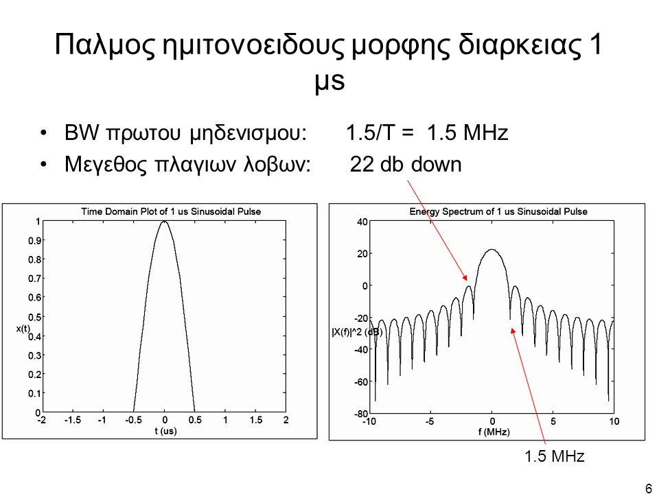 Παλμος ημιτονοειδους μορφης διαρκειας 1 μs
