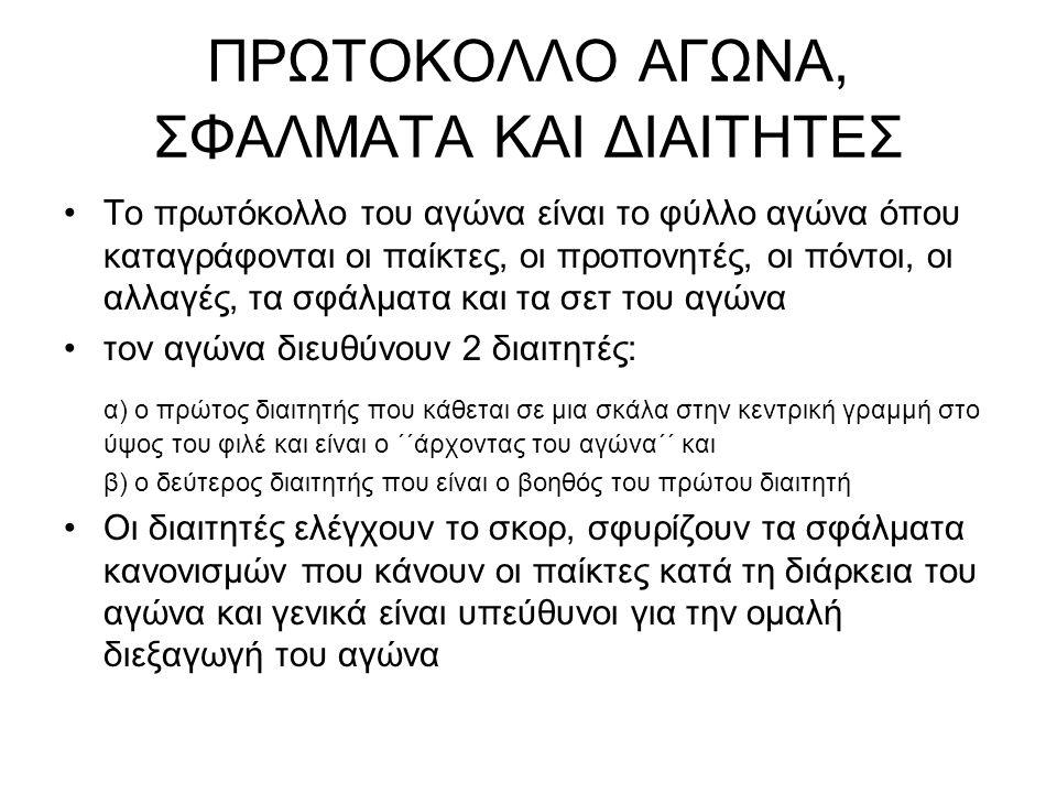 ΠΡΩΤΟΚΟΛΛΟ ΑΓΩΝΑ, ΣΦΑΛΜΑΤΑ ΚΑΙ ΔΙΑΙΤΗΤΕΣ