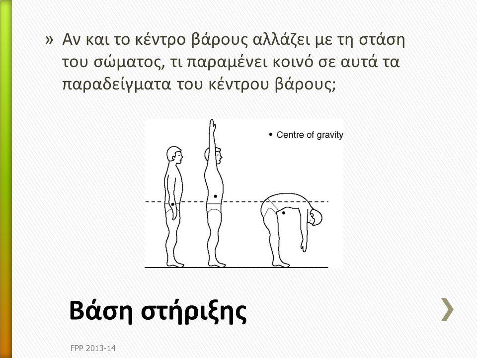 Αν και το κέντρο βάρους αλλάζει με τη στάση του σώματος, τι παραμένει κοινό σε αυτά τα παραδείγματα του κέντρου βάρους;