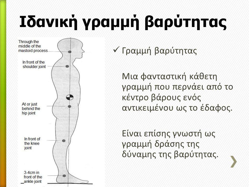 Ιδανική γραμμή βαρύτητας