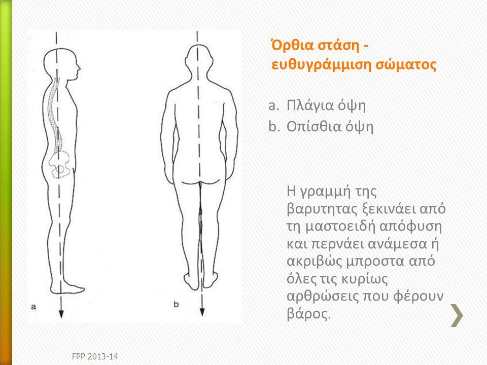 Όρθια στάση - ευθυγράμμιση σώματος