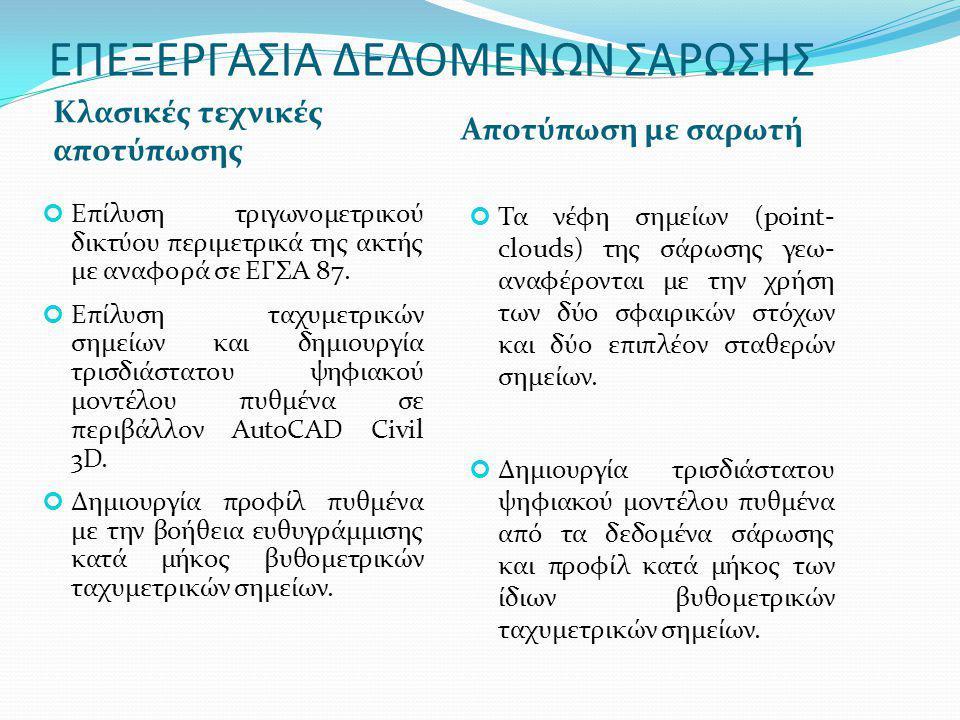 ΕΠΕΞΕΡΓΑΣΙΑ ΔΕΔΟΜΕΝΩΝ ΣΑΡΩΣΗΣ