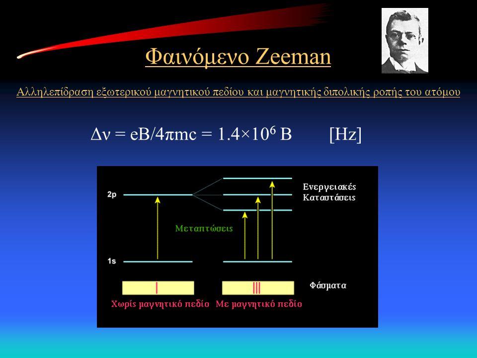 Φαινόμενο Zeeman Αλληλεπίδραση εξωτερικού μαγνητικού πεδίου και μαγνητικής διπολικής ροπής του ατόμου