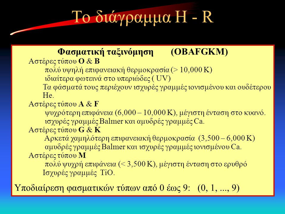 Φασματική ταξινόμηση (OBAFGKM)