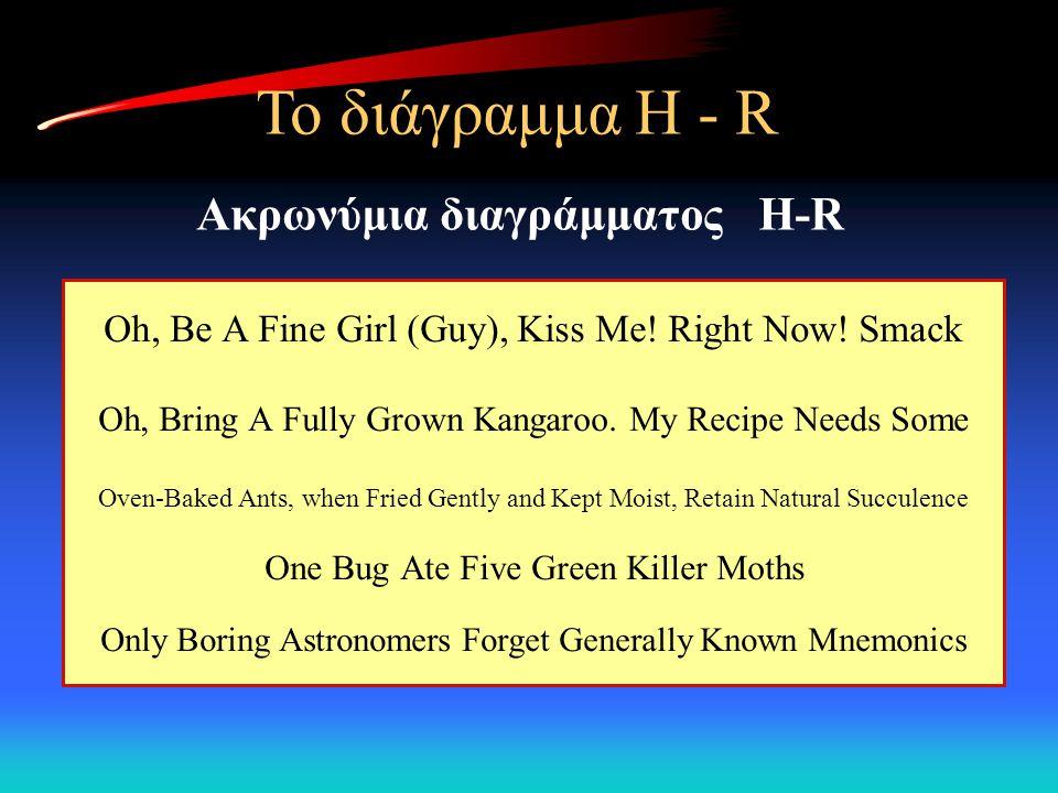 Το διάγραμμα H - R Ακρωνύμια διαγράμματος H-R