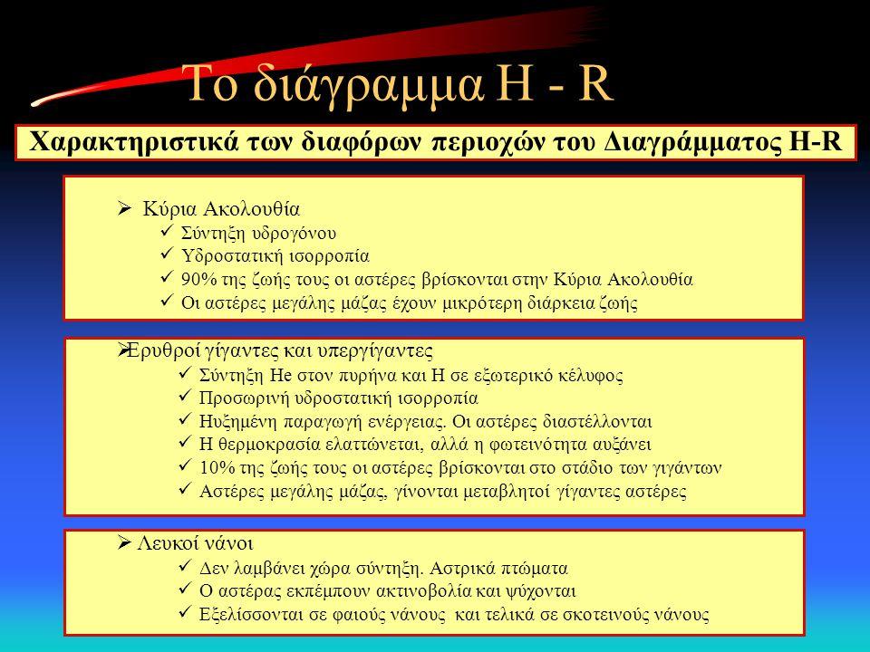 Χαρακτηριστικά των διαφόρων περιοχών του Διαγράμματος H-R