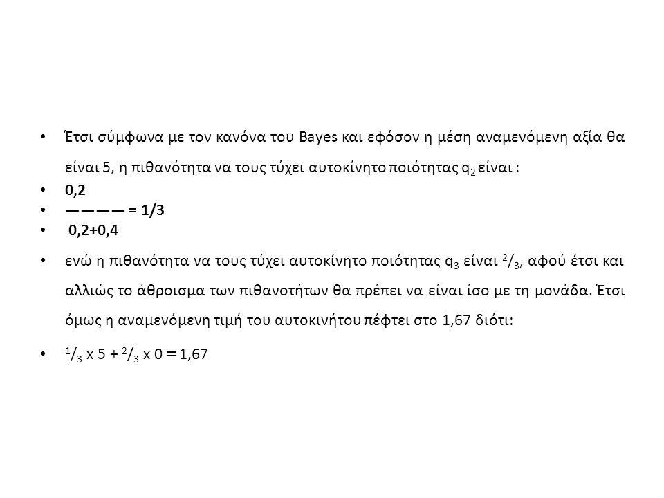 Έτσι σύμφωνα με τον κανόνα του Bayes και εφόσον η μέση αναμενόμενη αξία θα είναι 5, η πιθανότητα να τους τύχει αυτοκίνητο ποιότητας q2 είναι :